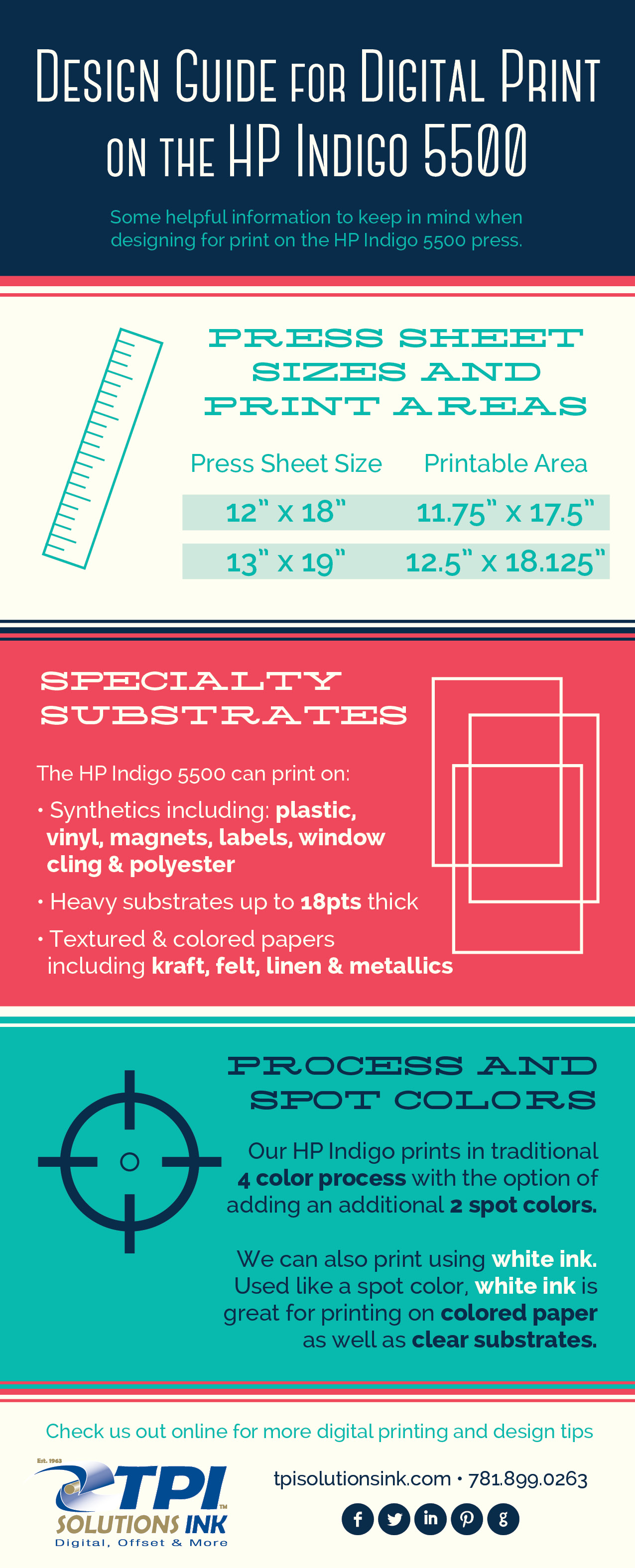 photo about Hp Printable called Structure Expert for Electronic Print upon the HP Indigo 5500