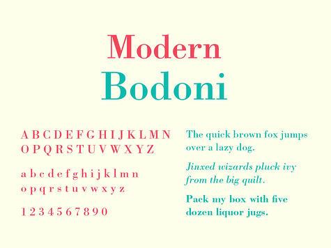 Modern Typography, Bodoni