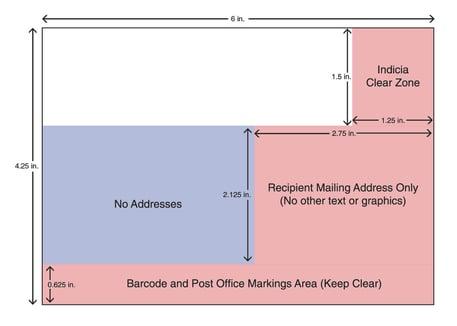 6 x 4.25 Postcard Design for Bulk Mailing Rates