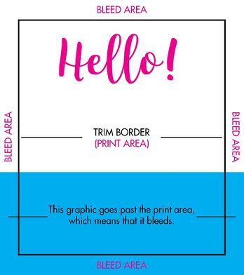 Bleed -5 Must Know Printing Terms for Graphic Designers