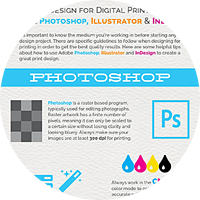 Guide to Designing for Digital Printing using Adobe Design Suite
