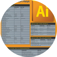 Adobe Illustrator Keyboard Shortcuts Infographic