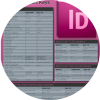 Adobe InDesign Keyboard Shortcuts Infographic