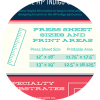HP Indigo 5500 Designer Guide Infographic