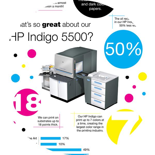 Indigo_Facts_Circle