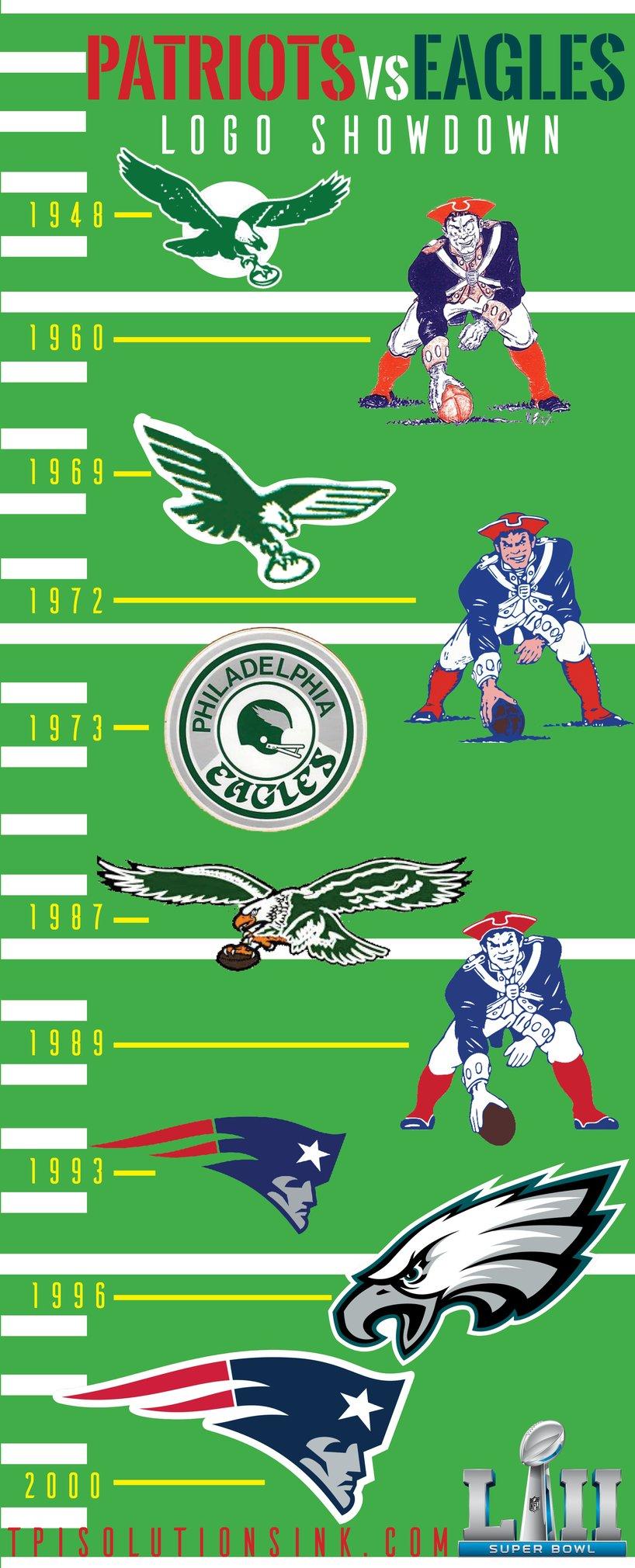 Super Bowl LII Logo Showdown: Patriots vs. Eagles 2018