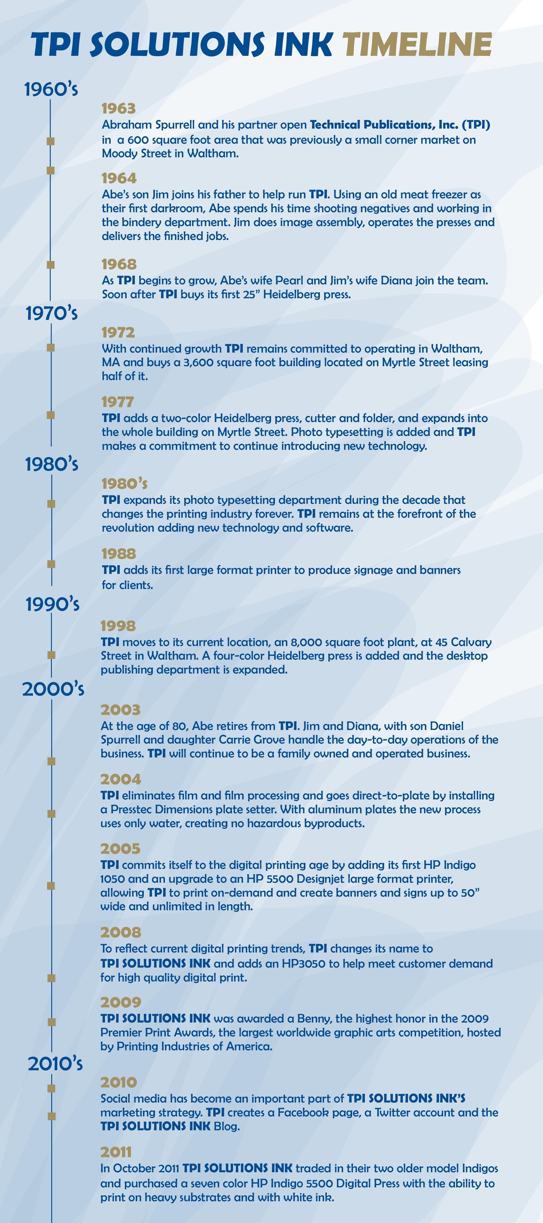 Web_Timeline