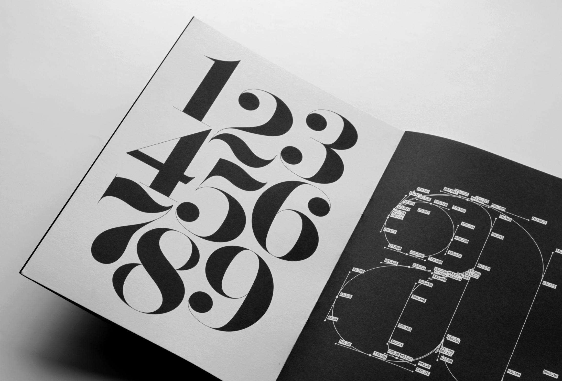 Printing and Graphic Design Blog Waltham, MA | fonts